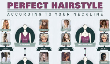 Guide to Match Right Hairstyle with Neckline