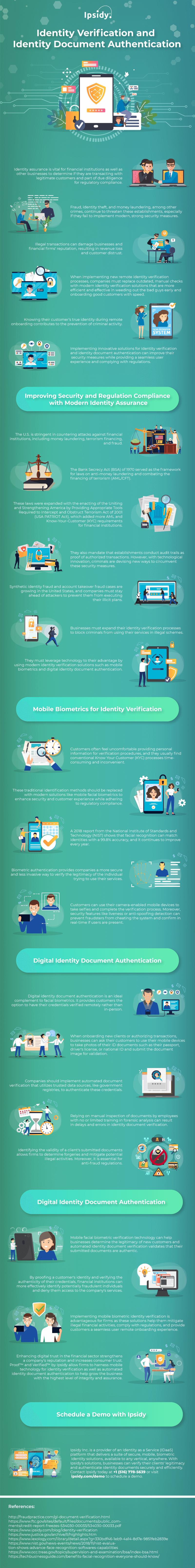 Identity Verification and Identity Document Authentication
