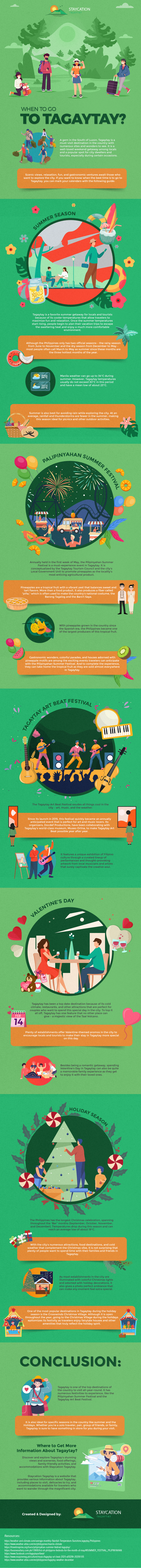When to go to Tagaytay? - Infographic