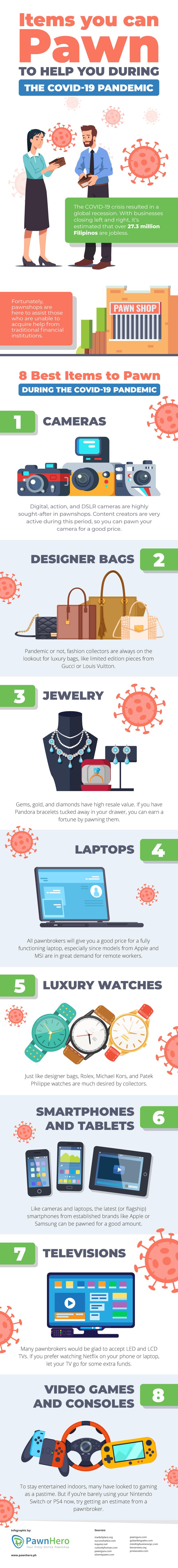 Items You Can Pawn to Help You During the COVID-19 Pandemic - Infographic