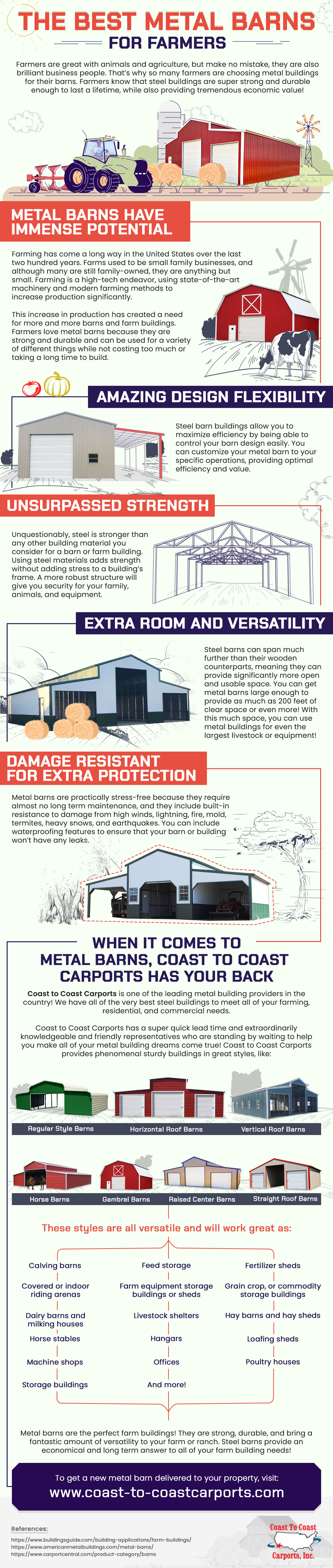 The Best Metal Barns for Farmers - Infographic