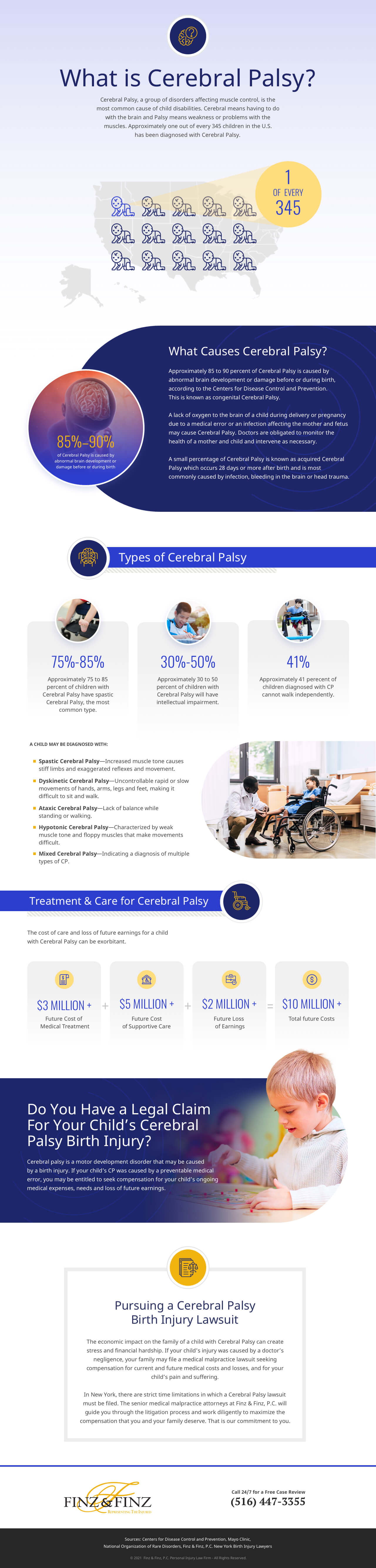 Cerebral Palsy Birth Injury Facts and Figures - Infographic