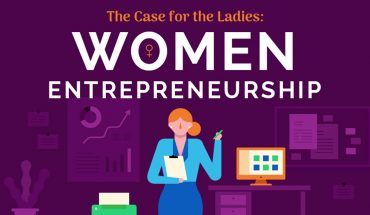 The Position Of Female Entrepreneurs In The Industry Of Startups - Infographic